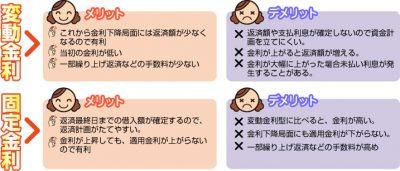 kiso_2type_merit